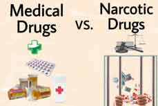 Medical Drug v/s Narcotic Drug